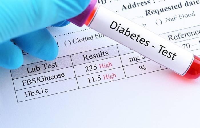 fbs diabetes